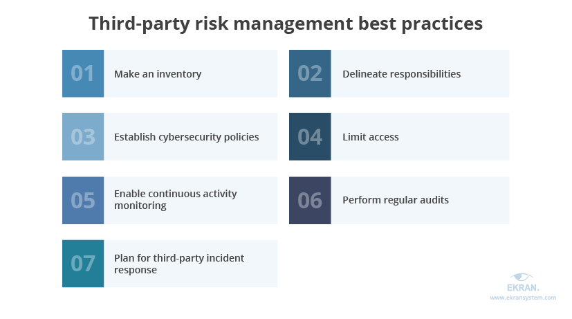 third-party security risk management best practices