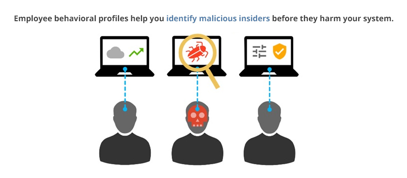 Employee behavioral profiles help you identify malicious insiders before they harm your system.