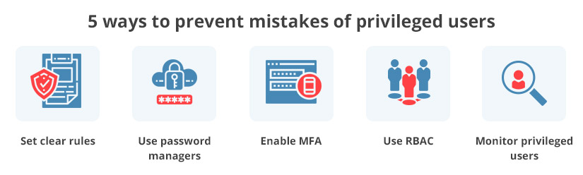 How to prevent privileged user mistakes