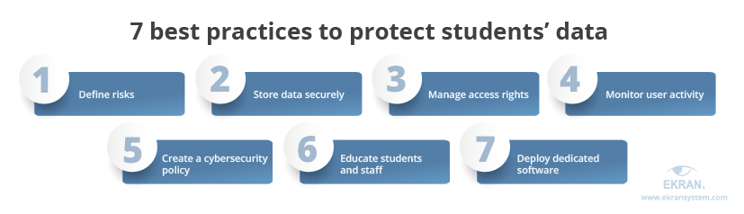 7-best-practices-to-protect-students-data