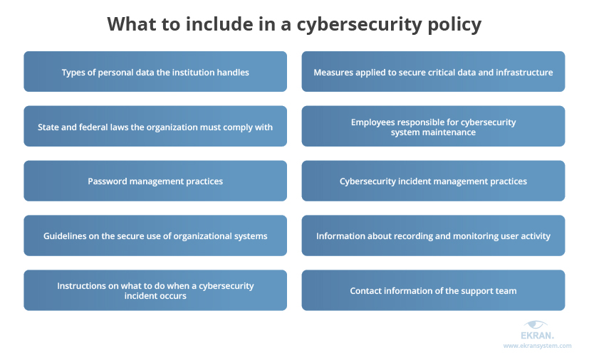 what-to-include-in-a-cybersecurity-policy