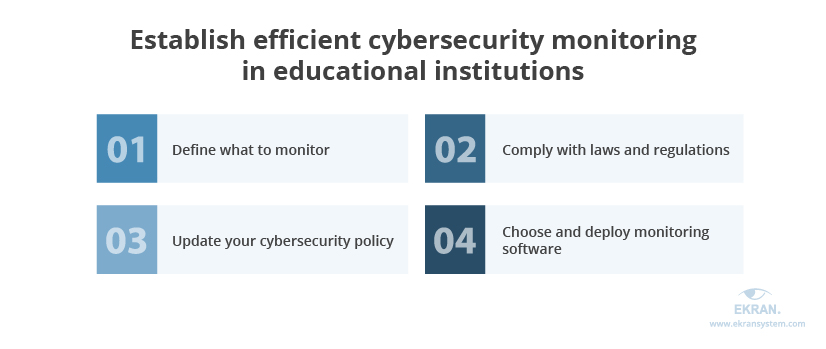 establish-efficient-cybersecurity-monitoring-in-educational-institutions