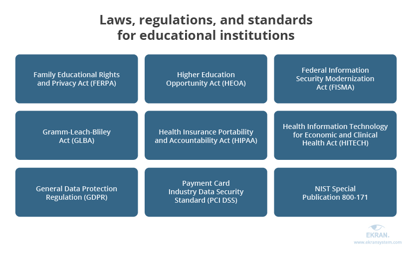 laws-regulations-and-standards-for-educational-institutions