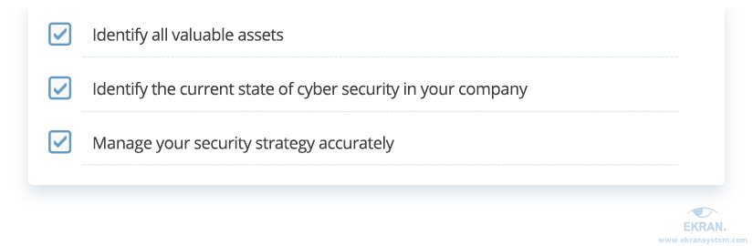 12 Best Cybersecurity Practices in 2019 | Ekran System