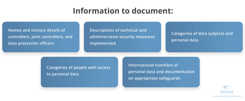 information-to-document-dpia-gdpr