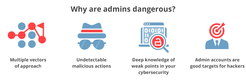 Why are admins dangerous?