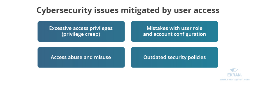 10-cybersecurity-issues-mitigated-by-user-access