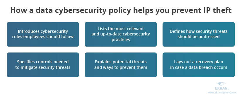 11-how-a-data-cybersecurity-policy-helps-you-prevent-ip-theft