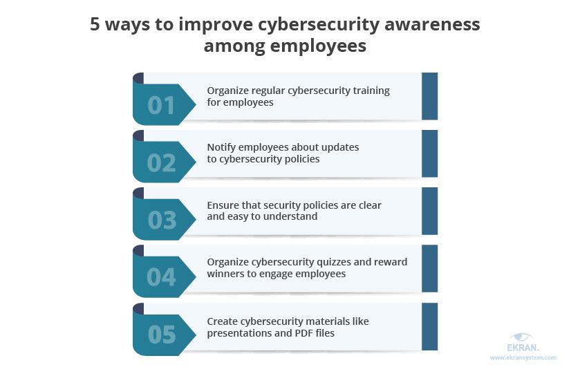 12-5-ways-to-improve-cybersecurity-awareness-among-employees