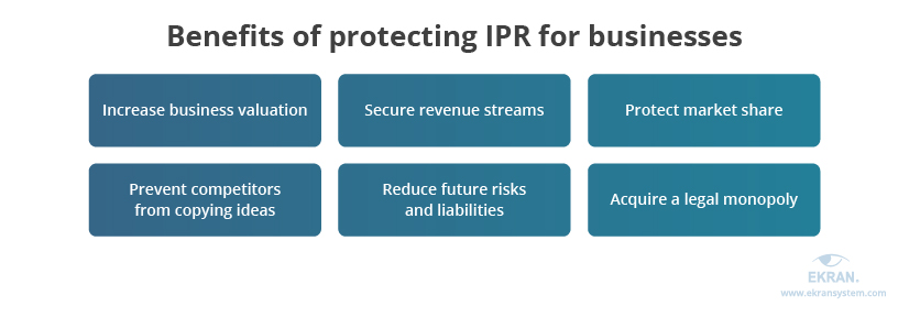 2-benefits-of-protecting-ipr-for-businesses