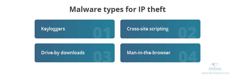 5-malware-types-for-ip-theft