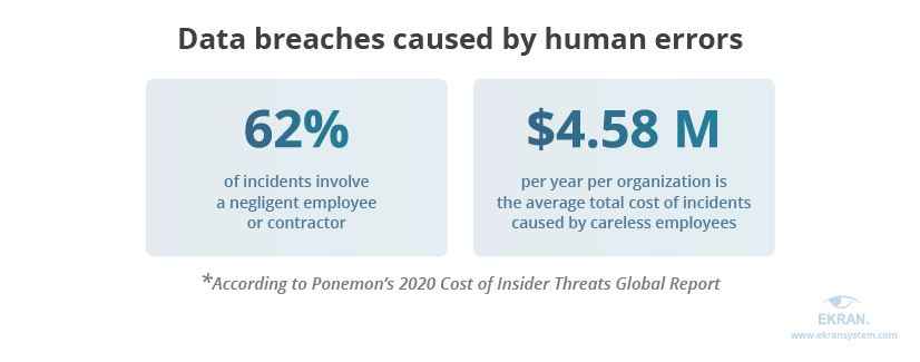8-data-breaches-caused-by-human-errors