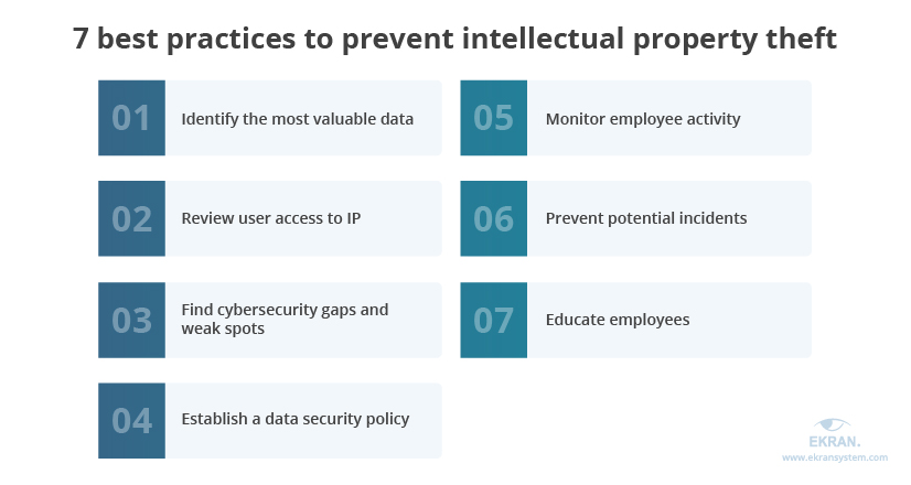 9-7-best-practices-to-prevent-intellectual-property-theft