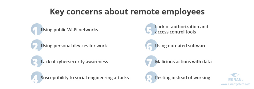 Key concerns about remote employees