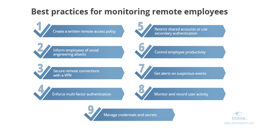 Best practices for monitoring remote employees